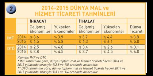 ocak-2015-kapak-tablo-2
