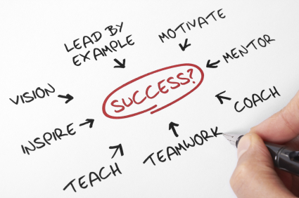 success-in-business